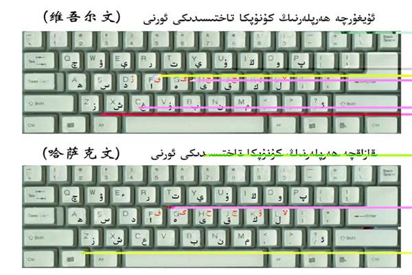 维语输入法电脑版